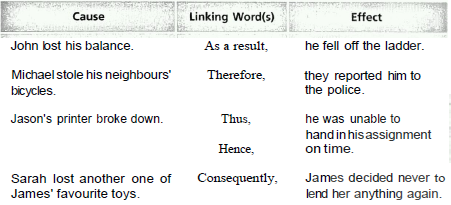 cause and effect sentences
